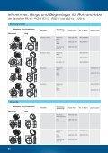 Mechanisches Zubehör - Becker-Antriebe - Home - Seite 6
