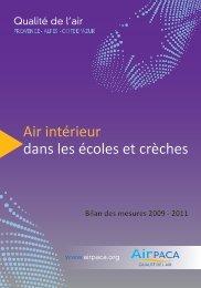 Air intérieur dans les écoles et crèches - Atmo Paca