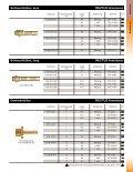 RECTUS Katalog - Seite 3
