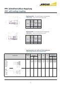 ARGUS-Kupplungen Katalog - Seite 4