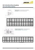 ARGUS-Kupplungen Katalog - Seite 7
