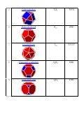 Polyhedra list - Page 2