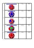 Polyhedra list - Page 3
