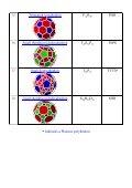 Polyhedra list - Page 4