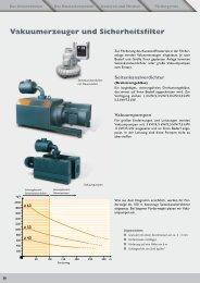 Vakuumerzeuger und Sicherheitsfilter - plasma GmbH