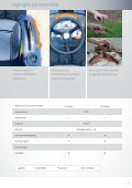 ISEKI TM 3185 Kleintraktor - Seite 3