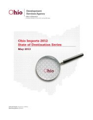 Ohio Imports 2012 State of Destination Series