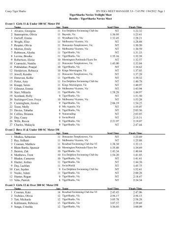 Full Results Hampden Wilbraham Falcon Swim Club