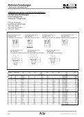 Rohrverschraubungen - Nold - Seite 6