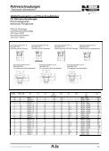 Rohrverschraubungen - Nold - Seite 7