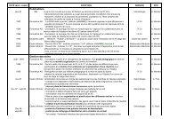experience professionnelle - Service d'Urologie CHU Henri Mondor