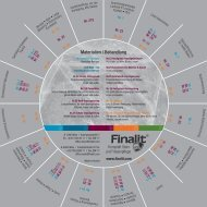Drehscheibe 1 - Finalit