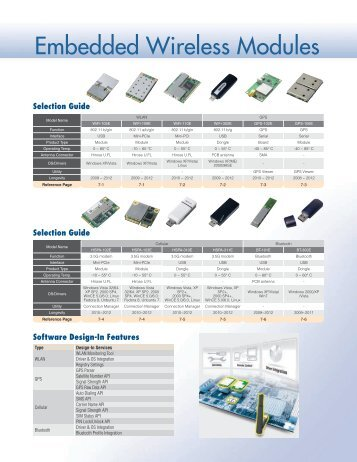Embedded Wireless Modules - Fortec AG