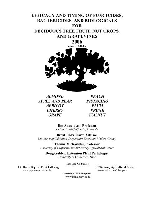 efficacy and timing of fungicides, bactericides, and