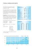 Tietoja Fiskarsin osakkeista - Page 4