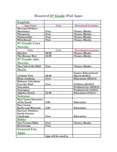 6th Grade App List