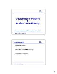 Customized Fertilizers & Nutrient use efficiency
