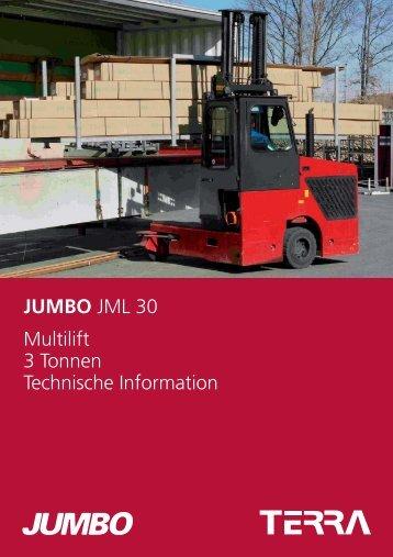 jumbo - Norgatec