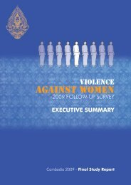 Against Women - United Nations in Cambodia