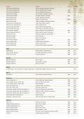 a lista dos premiados - Academia-vinhaevinho.com - Page 4