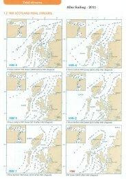 Tidal Streams - NW Scotland - Alba Sailing