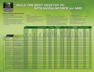 BUILD THE BEST DESKTOP PC WITH NVIDIA NFORCE for AMD