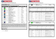 2009 ATR FORM - Racing And Sports
