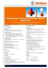 Diaphragm Pressure Gauge Guard MDM 902 - Alflow