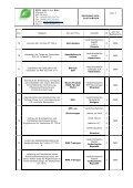 Gasturbinen - Ekol - Seite 5