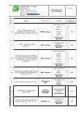 Gasturbinen - Ekol - Seite 6