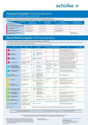 Desinfektionsplan Zahnarzt - Noweda