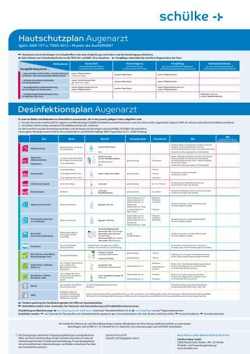 Hautschutzplan Augenarzt Desinfektionsplan Augenarzt - Noweda