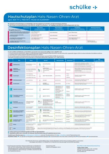 Desinfektionsplan HNO-Arzt - Noweda