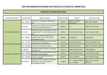 Liste des marchés du Grand Dax conclus en 2012.pdf