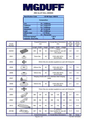 ZINC ALLOY HULL ANODES Specification Code US Mil ... - MGDUFF