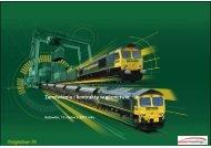 Transport i logistyka dostaw