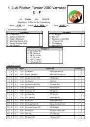4. Rudi-Fischer-Turnier 2010 Vorrunde D - F - Karlsruher SV