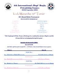 GROSSMUGL RUGBY TOURNAMENT - Women's Rugby, Austria