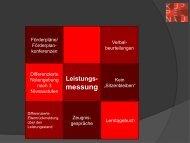 messung - Kuppelnauschule