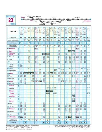 Table No BG mK ihleDweN ihleD 803 rupiaJ 244 remjA renakiB ...