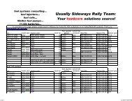 Usually Sideways Rally Team: - Passat