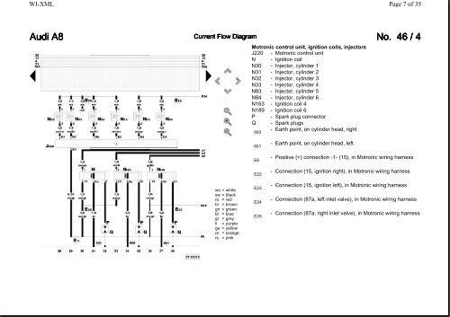 Audi A8 Engine Wiring Diagram - Wiring Diagram Replace rich-symbol -  rich-symbol.miramontiseo.it | Audi A8 D2 Wiring Diagram |  | rich-symbol.miramontiseo.it