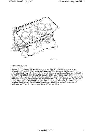 2. Motor\Grundmotor, 4-cyl b... Teknisk beskrivning ... - DatorKungen