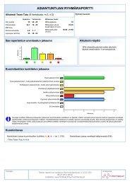 Asiantuntijan ryhmäraportti.pdf - Firstbeat