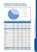 Automobilmarkt-Daten - Seite 4