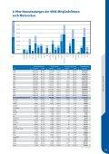 Automobilmarkt-Daten - Seite 6
