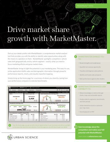 Drive market share growth with MarketMaster. - Urban Science