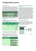 MENTOR II - CONTROL-VH Villamos Hajtástechnológia Kft. - Page 4