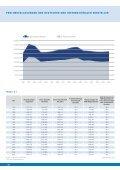 Automobilmarkt-Daten - Seite 3