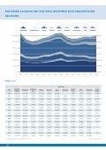 Automobilmarkt-Daten - Seite 5